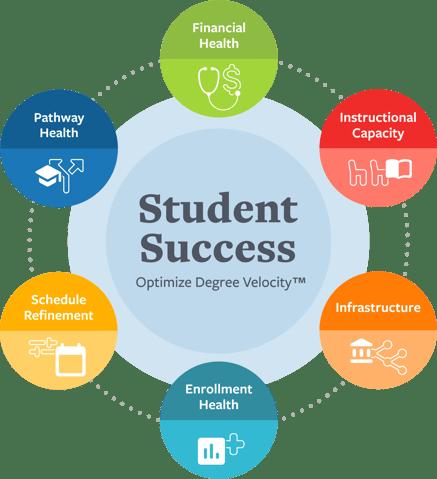 managing_the_academic_enterprise_visual_V03_2021